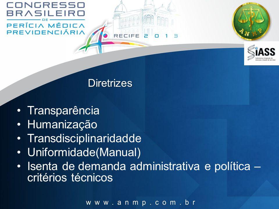 Diretrizes Transparência Humanização Transdisciplinaridadde Uniformidade(Manual) Isenta de demanda administrativa e política – critérios técnicos