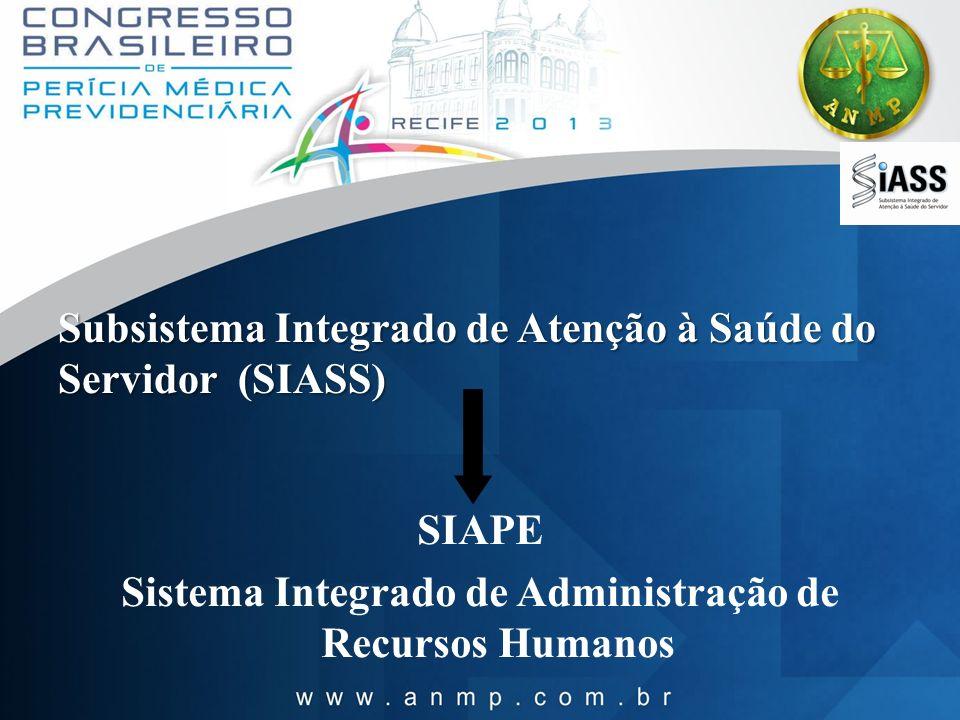 Subsistema Integrado de Atenção à Saúde do Servidor (SIASS) SIAPE Sistema Integrado de Administração de Recursos Humanos