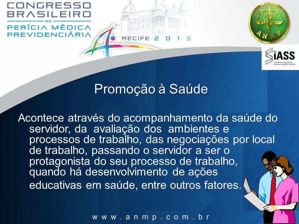 Promoção à Saúde Acontece através do acompanhamento da saúde do servidor, da avaliação dos ambientes e processos de trabalho, das negociações por loca