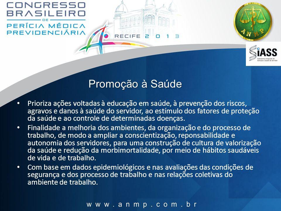 Promoção à Saúde Prioriza ações voltadas à educação em saúde, à prevenção dos riscos, agravos e danos à saúde do servidor, ao estímulo dos fatores de