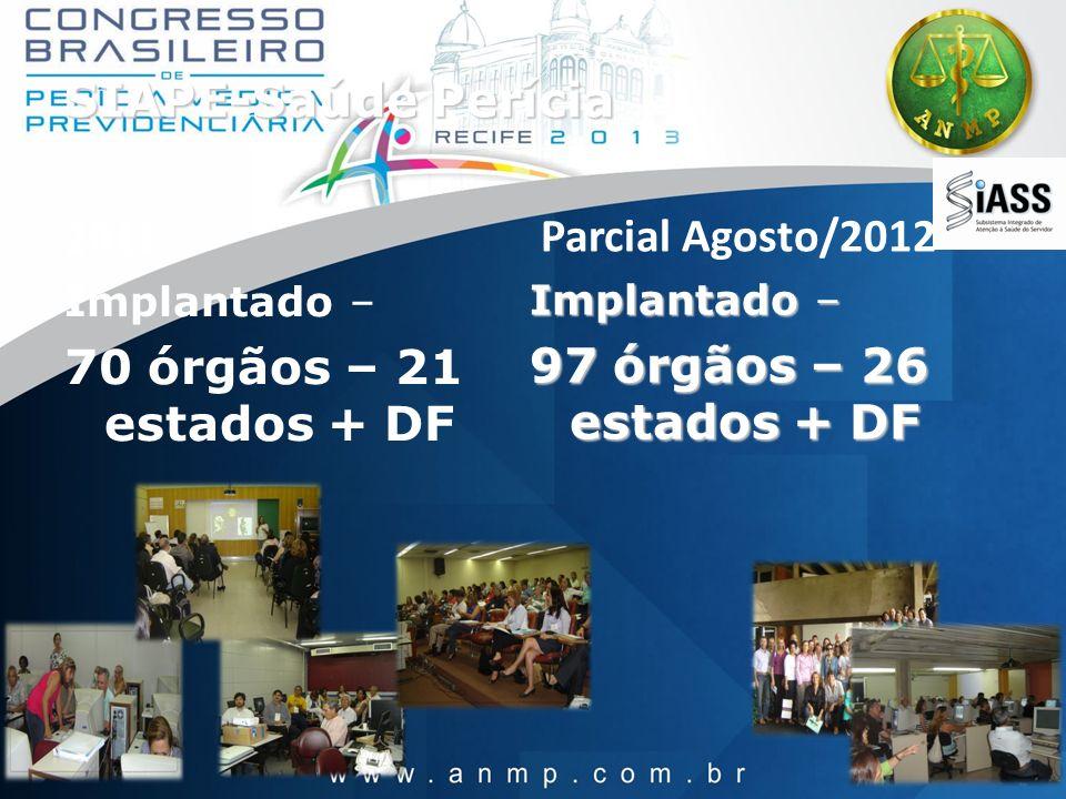 SIAPE-Saúde Perícia 2011 Implantado – 70 órgãos – 21 estados + DF Parcial Agosto/2012 Implantado – 97 órgãos – 26 estados + DF