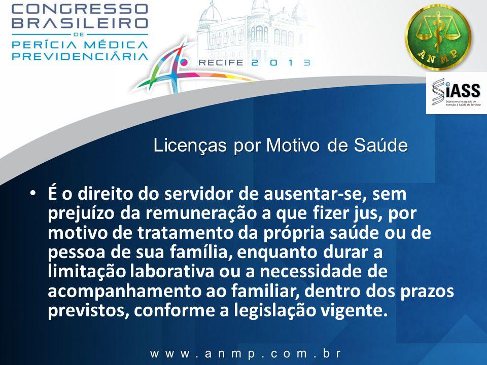 Licenças por Motivo de Saúde É o direito do servidor de ausentar-se, sem prejuízo da remuneração a que fizer jus, por motivo de tratamento da própria