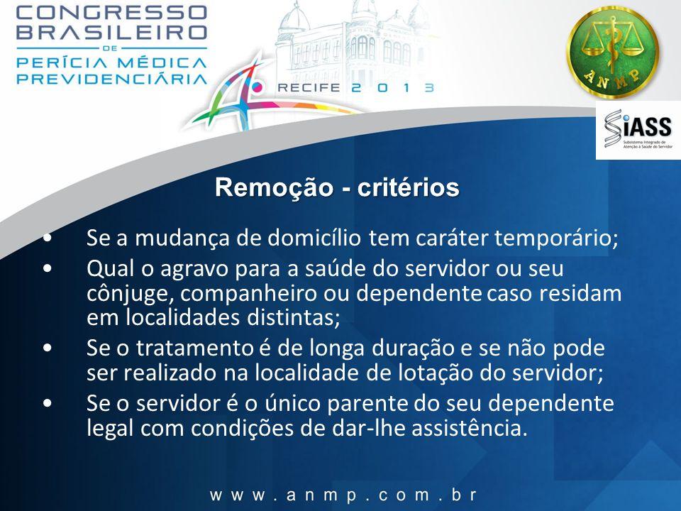 Remoção - critérios Se a mudança de domicílio tem caráter temporário; Qual o agravo para a saúde do servidor ou seu cônjuge, companheiro ou dependente