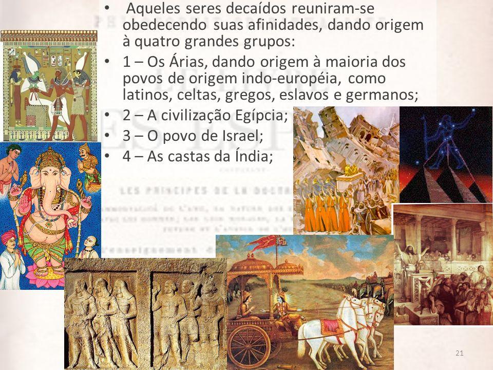 Aqueles seres decaídos reuniram-se obedecendo suas afinidades, dando origem à quatro grandes grupos: 1 – Os Árias, dando origem à maioria dos povos de