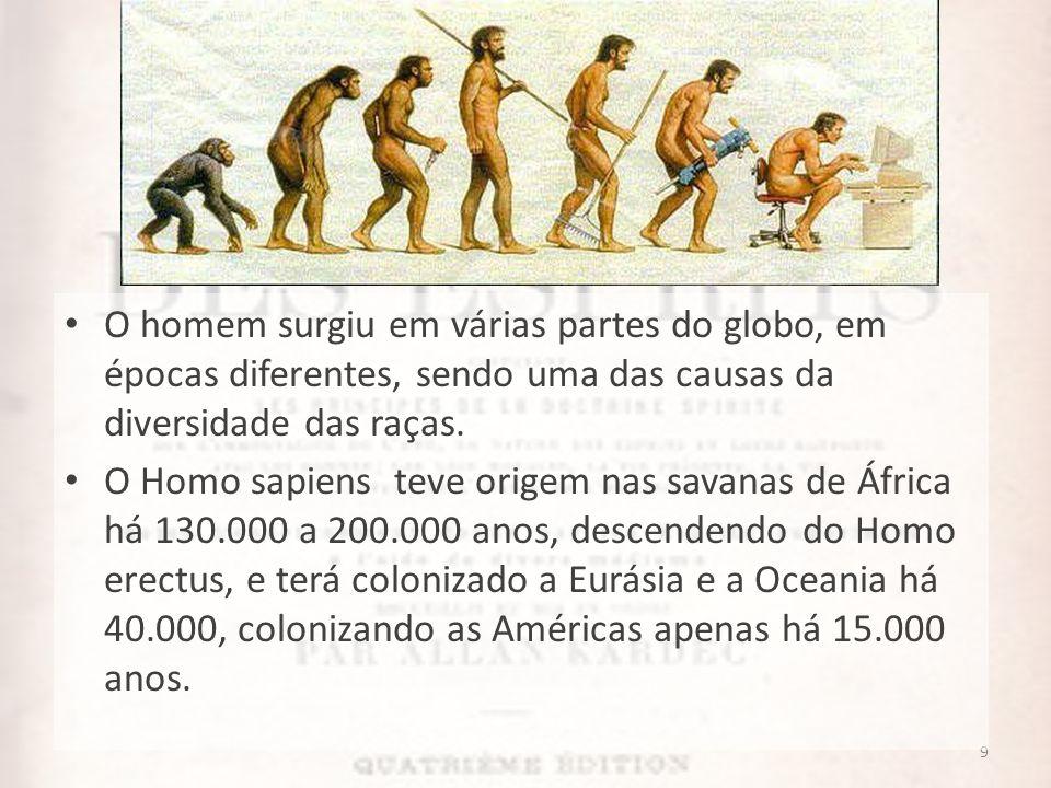 9 O homem surgiu em várias partes do globo, em épocas diferentes, sendo uma das causas da diversidade das raças. O Homo sapiens teve origem nas savana