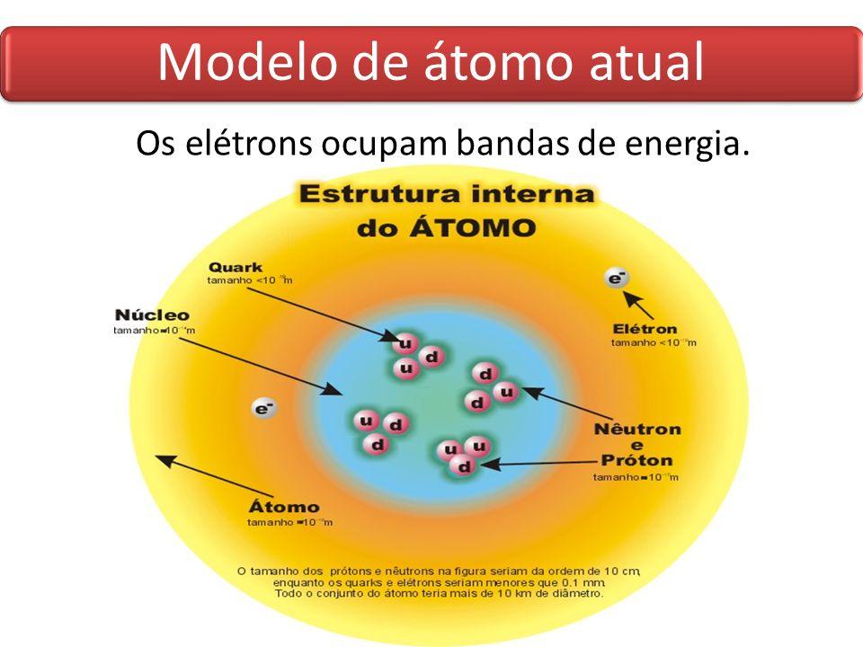 Modelo de átomo atual Os elétrons ocupam bandas de energia.