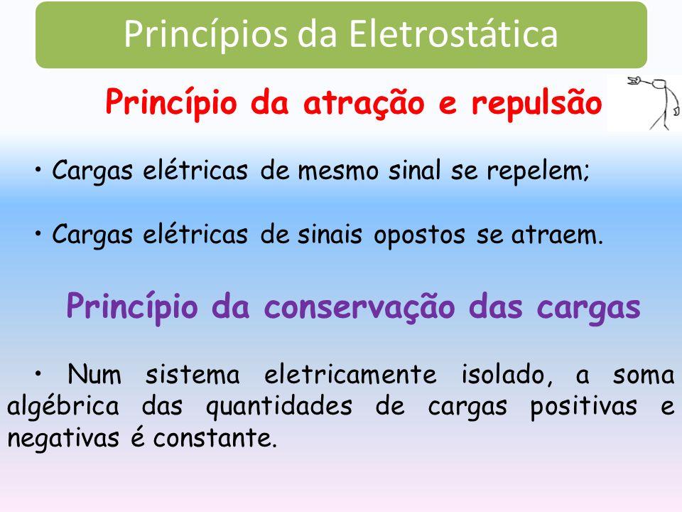 Princípios da Eletrostática Princípio da atração e repulsão Cargas elétricas de mesmo sinal se repelem; Cargas elétricas de sinais opostos se atraem.