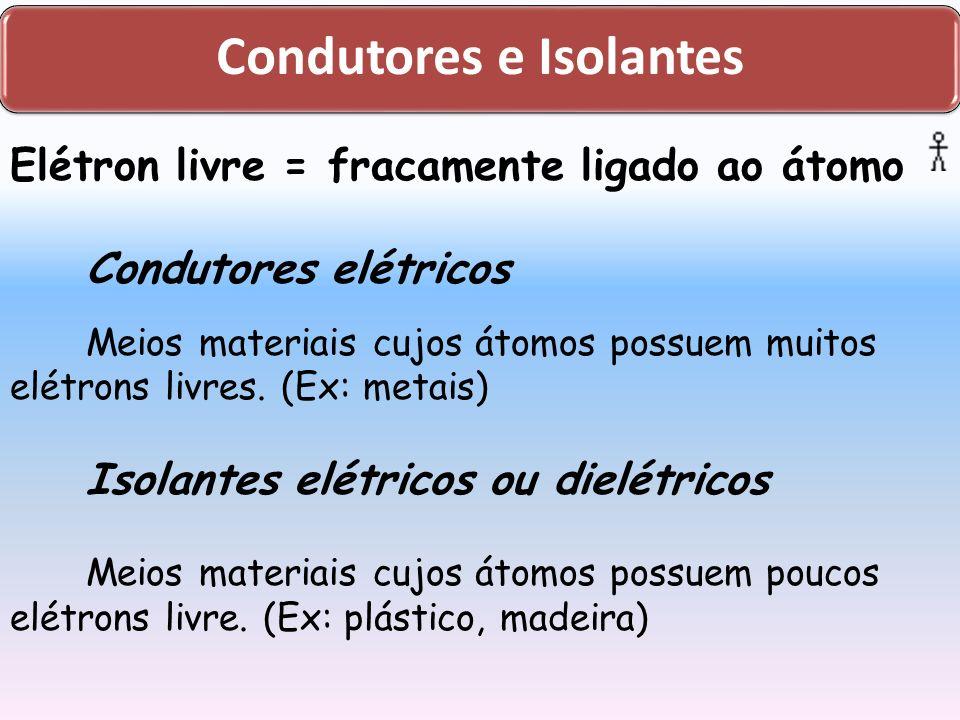 Elétron livre = fracamente ligado ao átomo Condutores elétricos Meios materiais cujos átomos possuem muitos elétrons livres.