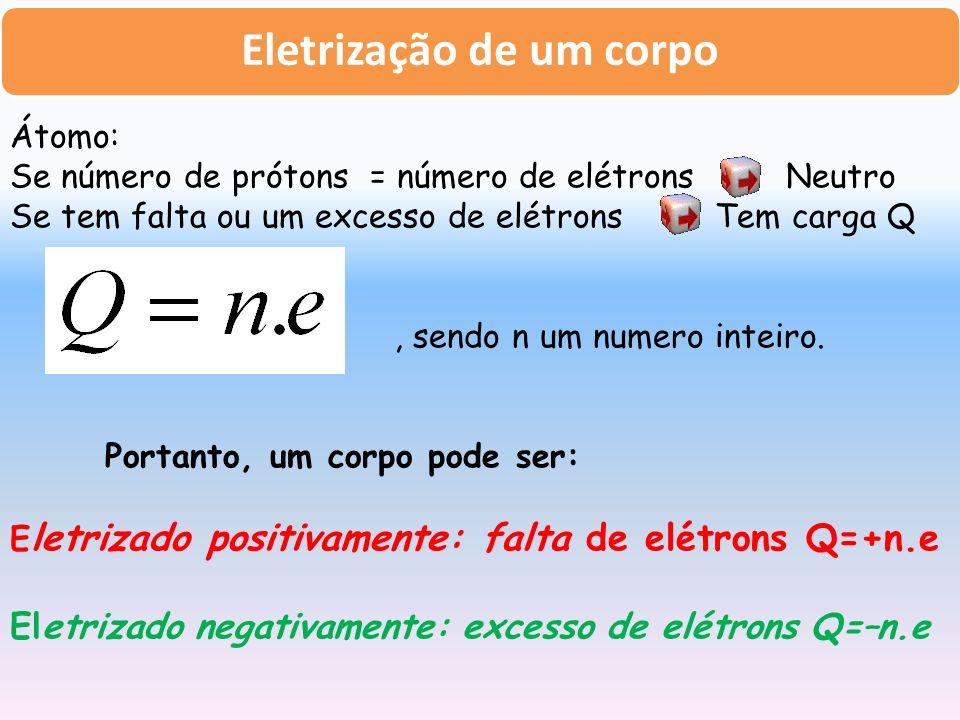 Átomo: Se número de prótons = número de elétrons Neutro Se tem falta ou um excesso de elétrons Tem carga Q, sendo n um numero inteiro.