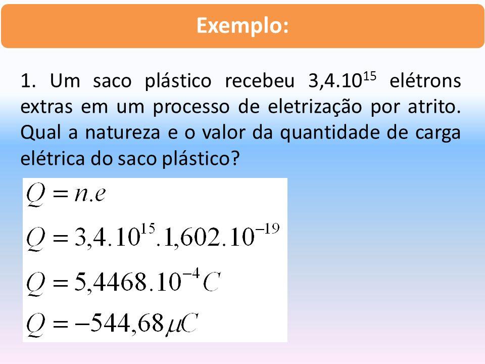 Átomo: Se número de prótons = número de elétrons Neutro Se tem falta ou um excesso de elétrons Tem carga Q, sendo n um numero inteiro. Portanto, um co