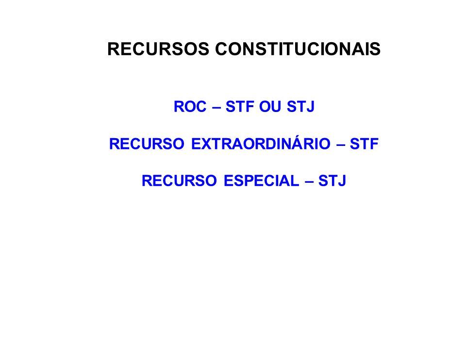 RECURSOS CONSTITUCIONAIS ROC – STF OU STJ RECURSO EXTRAORDINÁRIO – STF RECURSO ESPECIAL – STJ