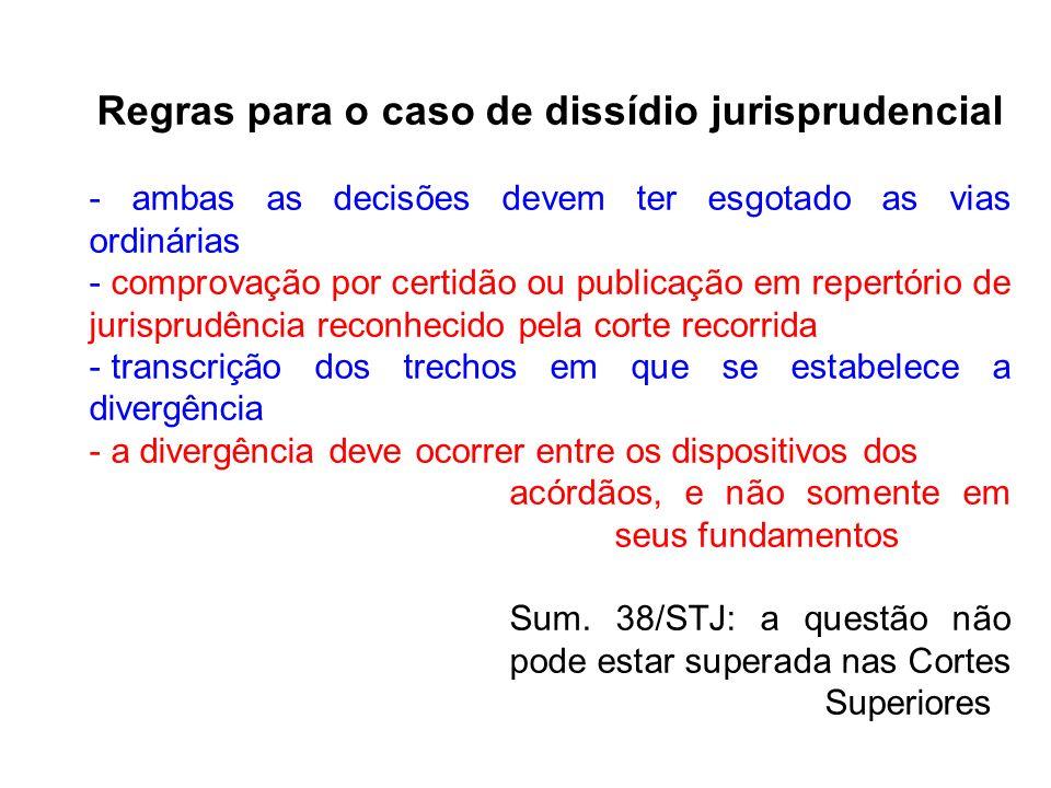 Regras para o caso de dissídio jurisprudencial - ambas as decisões devem ter esgotado as vias ordinárias - comprovação por certidão ou publicação em r