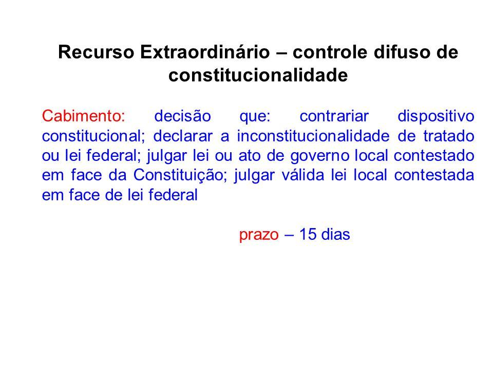 Recurso Extraordinário – controle difuso de constitucionalidade Cabimento: decisão que: contrariar dispositivo constitucional; declarar a inconstituci