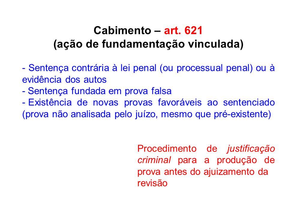 Cabimento – art. 621 (ação de fundamentação vinculada) - Sentença contrária à lei penal (ou processual penal) ou à evidência dos autos - Sentença fund