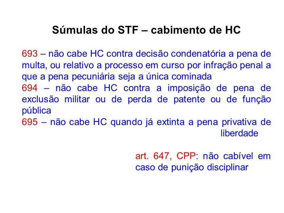Súmulas do STF – cabimento de HC 693 – não cabe HC contra decisão condenatória a pena de multa, ou relativo a processo em curso por infração penal a q