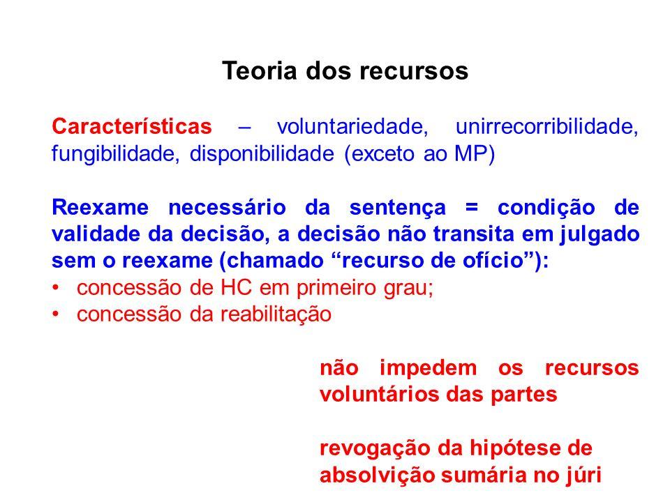 Teoria dos recursos Características – voluntariedade, unirrecorribilidade, fungibilidade, disponibilidade (exceto ao MP) Reexame necessário da sentenç