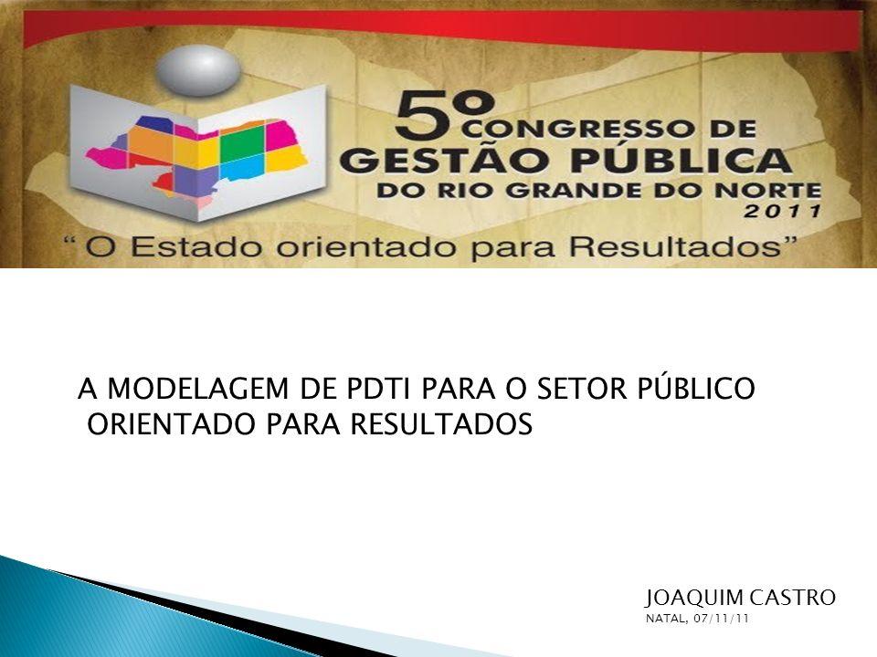 Boa Governança Pública Tecnologia de Gestão Planejamento Estratégico Mapa Estratégico Projetos Estruturadores Metas Indicadores de Desempenho Custos( Eficiência)