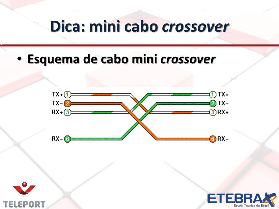 Dica: mini cabo crossover Esquema de cabo mini crossover Esquema de cabo mini crossover