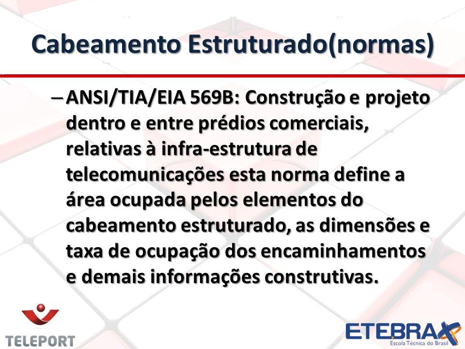 Cabeamento Estruturado(normas) – ANSI/TIA/EIA 569B: Construção e projeto dentro e entre prédios comerciais, relativas à infra-estrutura de telecomunic