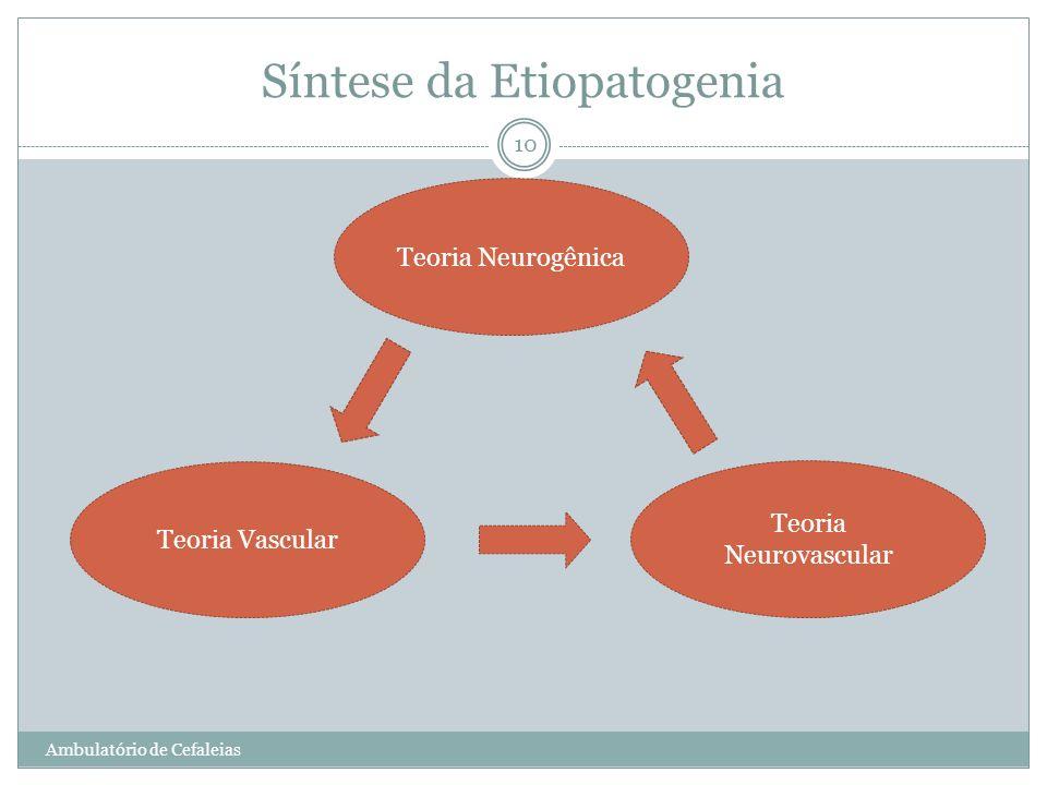 Síntese da Etiopatogenia Teoria Neurogênica Teoria Vascular Teoria Neurovascular 10 Ambulatório de Cefaleias