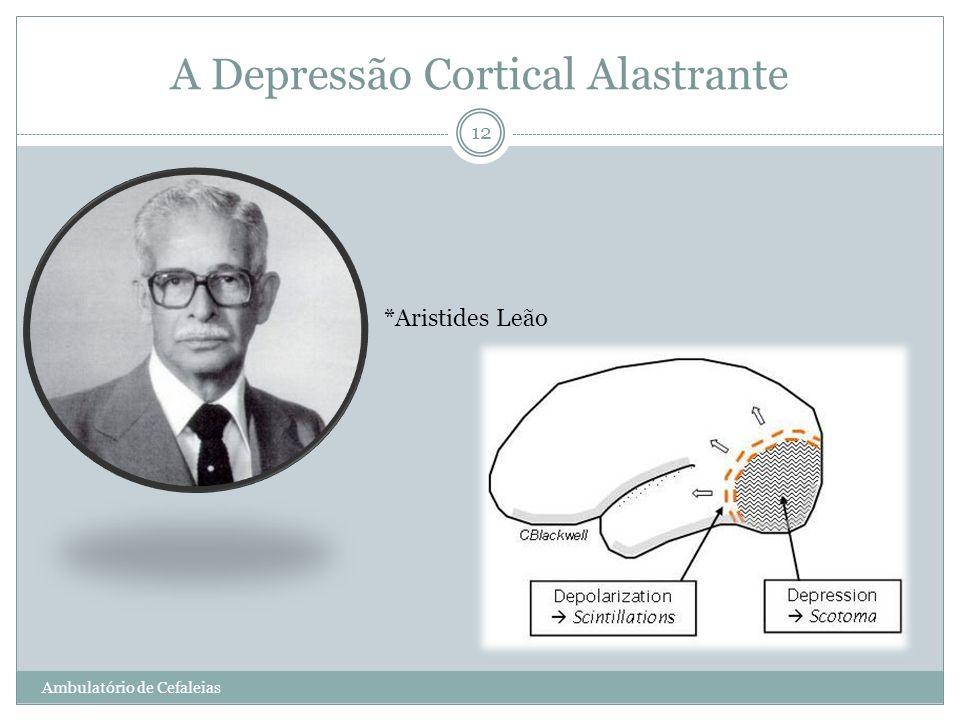 A Depressão Cortical Alastrante *Aristides Leão 12 Ambulatório de Cefaleias