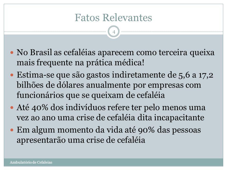 Fatos Relevantes No Brasil as cefaléias aparecem como terceira queixa mais frequente na prática médica! Estima-se que são gastos indiretamente de 5,6