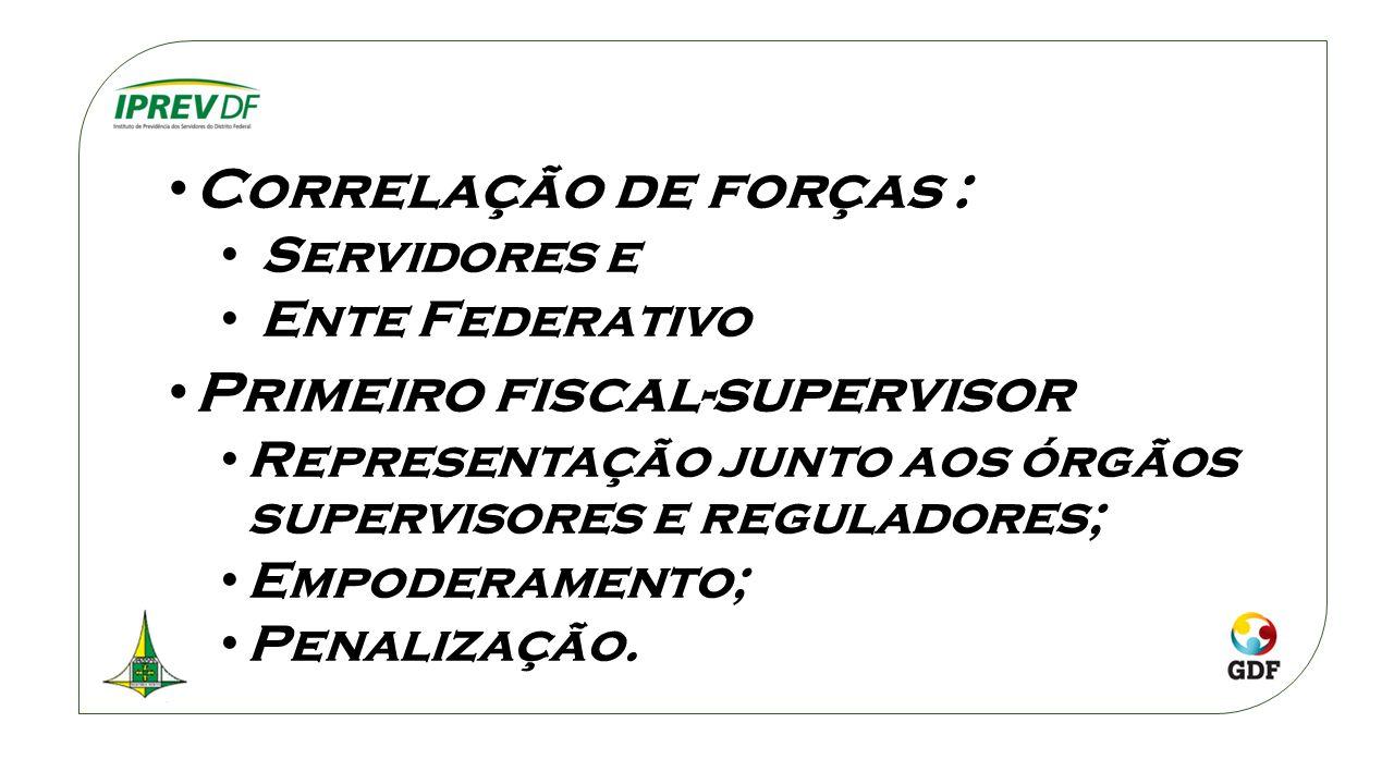 Correlação de forças : Servidores e Ente Federativo Primeiro fiscal-supervisor Representação junto aos órgãos supervisores e reguladores; Empoderament