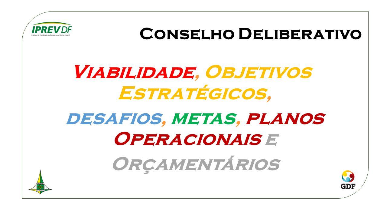 Viabilidade, Objetivos Estratégicos, desafios, metas, planos Operacionais e Orçamentários Conselho Deliberativo