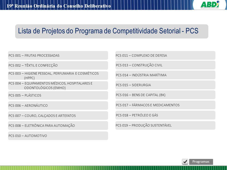 Lista de Projetos do Programa de Competitividade Setorial - PCS PCS 001 – FRUTAS PROCESSADAS PCS 003 – HIGIENE PESSOAL, PERFUMARIA E COSMÉTICOS (HPPC)