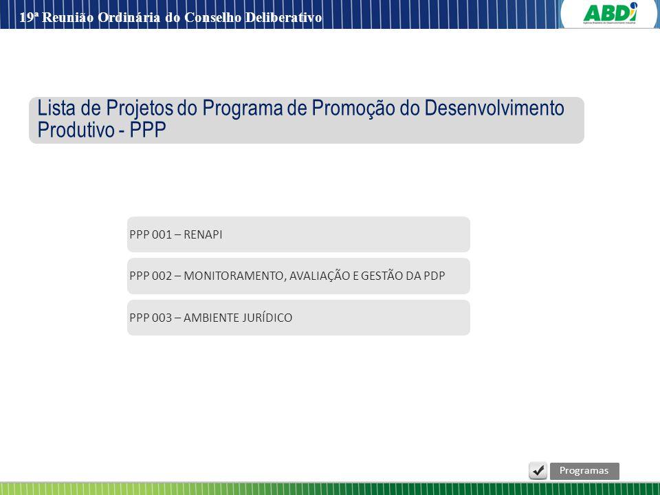 Lista de Projetos do Programa de Promoção do Desenvolvimento Produtivo - PPP PPP 001 – RENAPI PPP 003 – AMBIENTE JURÍDICO PPP 002 – MONITORAMENTO, AVA