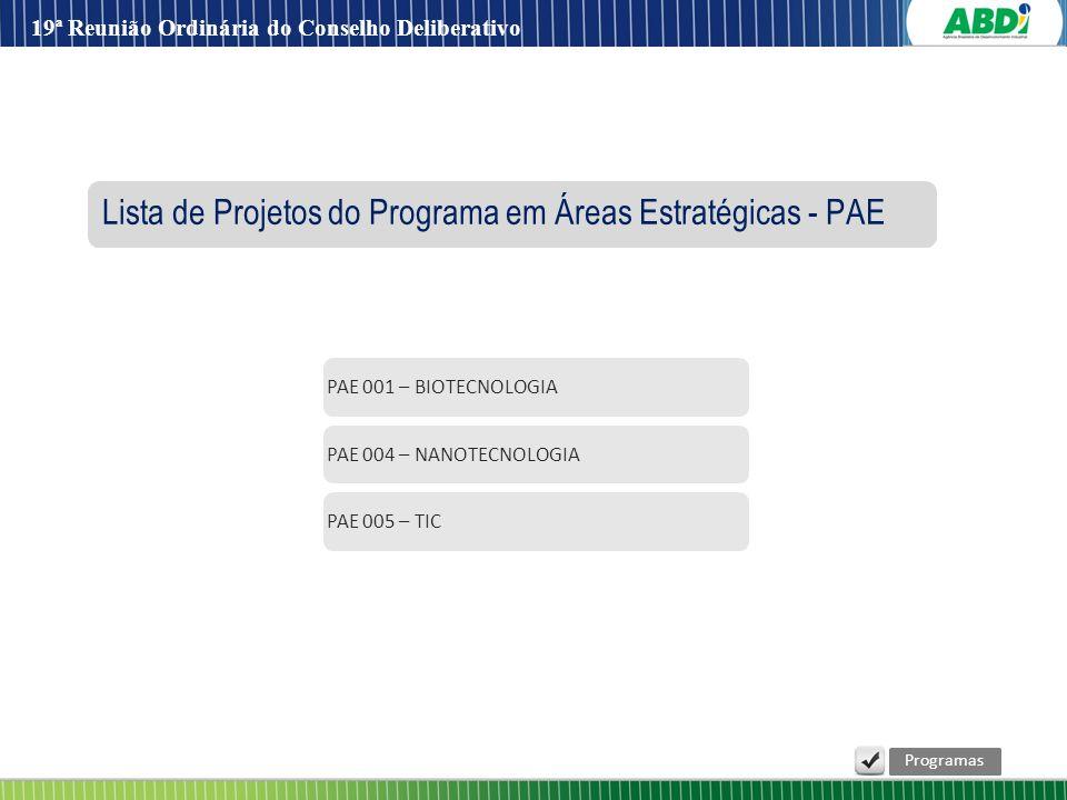 Lista de Projetos do Programa em Áreas Estratégicas - PAE PAE 005 – TIC PAE 004 – NANOTECNOLOGIA PAE 001 – BIOTECNOLOGIA Programas 19ª Reunião Ordinár
