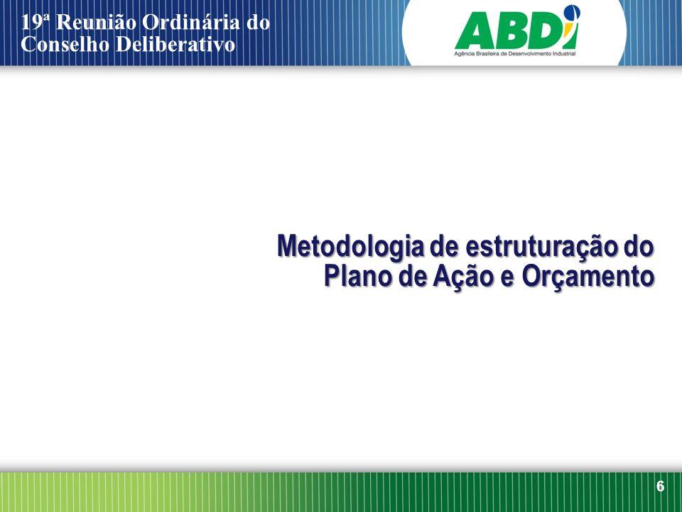 Metodologia de estruturação do Plano de Ação e Orçamento 6 19ª Reunião Ordinária do Conselho Deliberativo