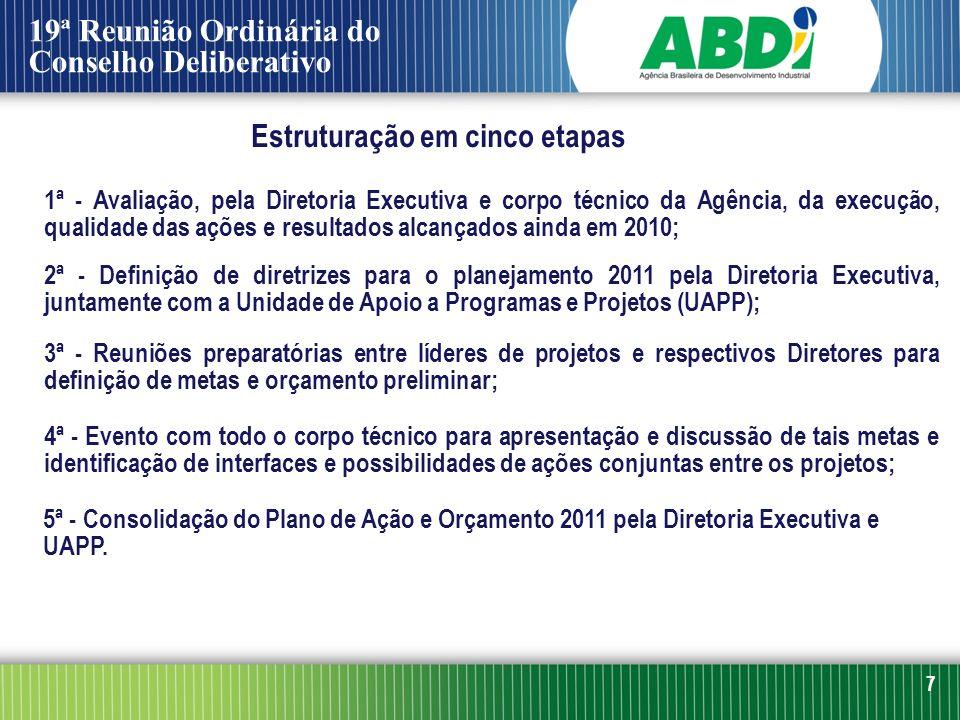 7 1ª - Avaliação, pela Diretoria Executiva e corpo técnico da Agência, da execução, qualidade das ações e resultados alcançados ainda em 2010; Estrutu
