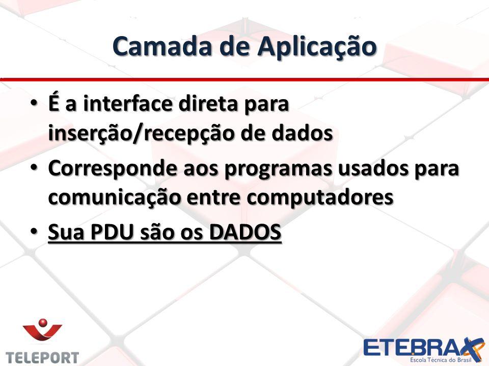 Camada de Aplicação É a interface direta para inserção/recepção de dados É a interface direta para inserção/recepção de dados Corresponde aos programa