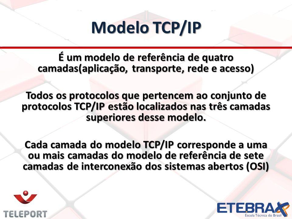 Modelo TCP/IP É um modelo de referência de quatro camadas(aplicação, transporte, rede e acesso) Todos os protocolos que pertencem ao conjunto de proto