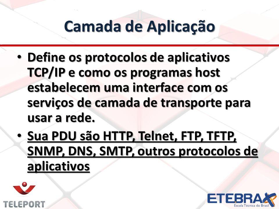 Camada de Aplicação Define os protocolos de aplicativos TCP/IP e como os programas host estabelecem uma interface com os serviços de camada de transpo