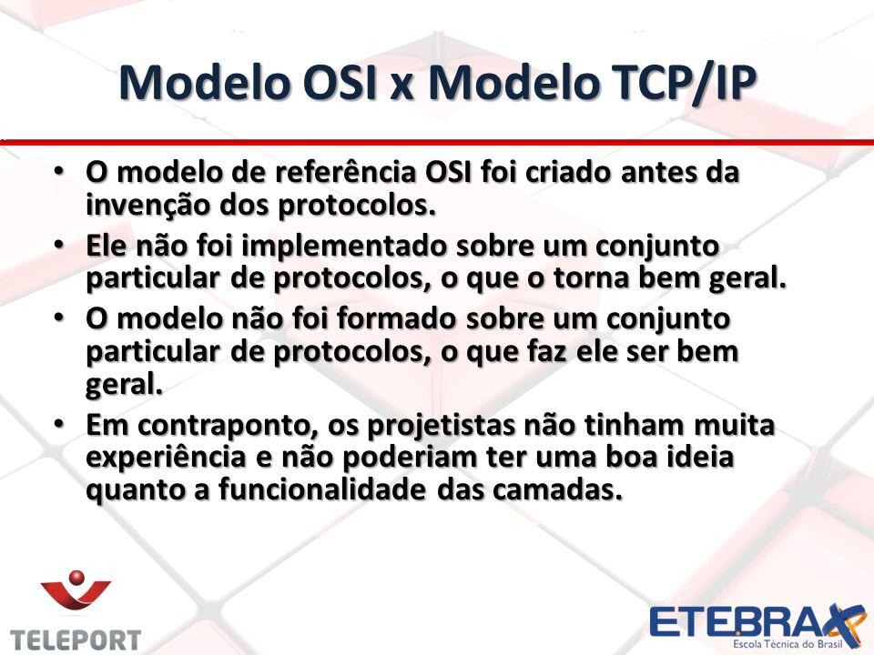 O modelo de referência OSI foi criado antes da invenção dos protocolos. O modelo de referência OSI foi criado antes da invenção dos protocolos. Ele nã