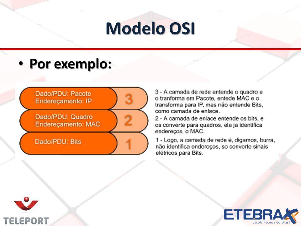 Modelo OSI x Modelo TCP/IP