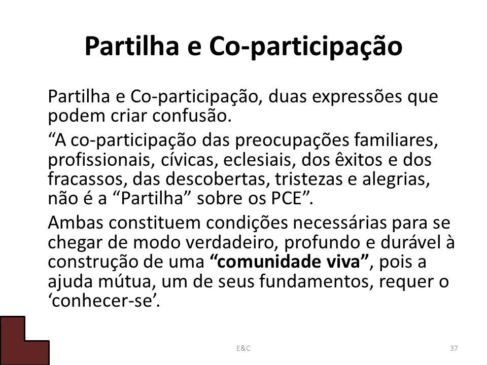 Partilha e Co-participação Partilha e Co-participação, duas expressões que podem criar confusão.