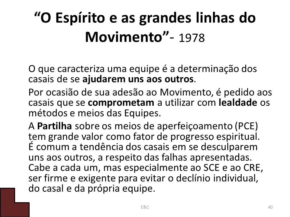 O Espírito e as grandes linhas do Movimento- 1978 O que caracteriza uma equipe é a determinação dos casais de se ajudarem uns aos outros.