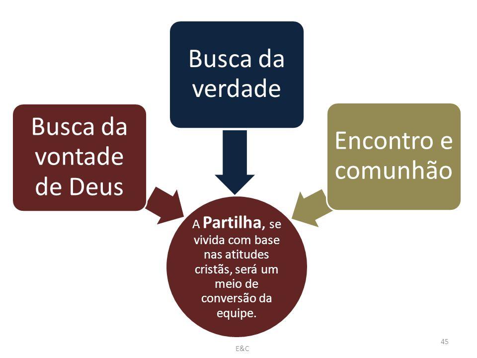 A Partilha, se vivida com base nas atitudes cristãs, será um meio de conversão da equipe.