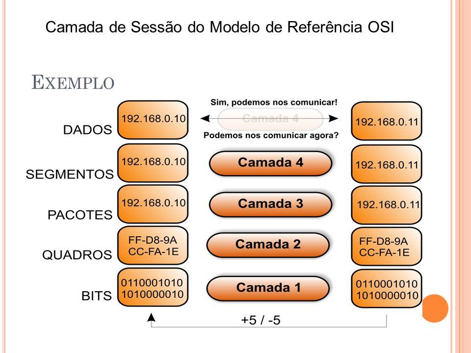 E XEMPLO Camada de Sessão do Modelo de Referência OSI