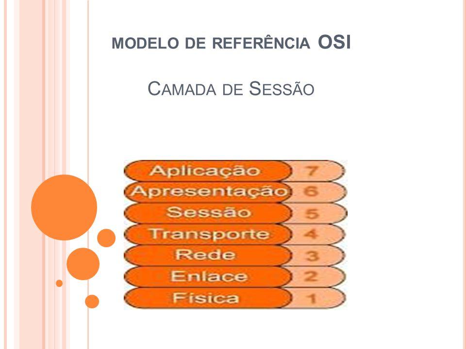 D EFINIÇÃO A camada de sessão tem um papel fundamental no mecanismo de comunicação entre dois hosts em uma rede.