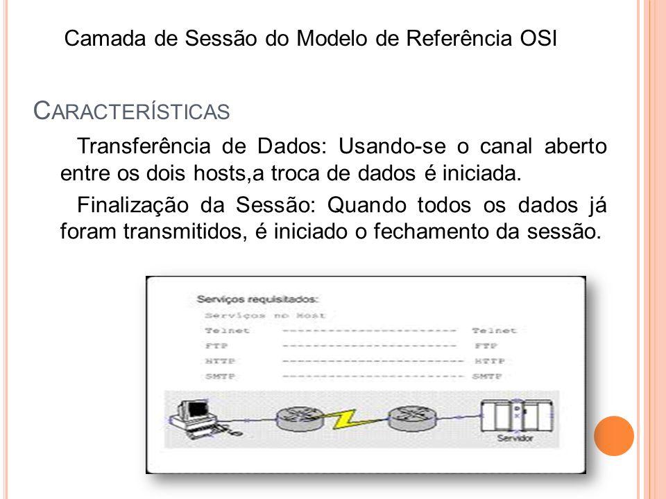 Transferência de Dados: Usando-se o canal aberto entre os dois hosts,a troca de dados é iniciada. Finalização da Sessão: Quando todos os dados já fora