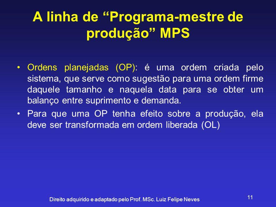 Direito adquirido e adaptado pelo Prof. MSc. Luiz Felipe Neves 11 A linha de Programa-mestre de produção MPS Ordens planejadas (OP): é uma ordem criad