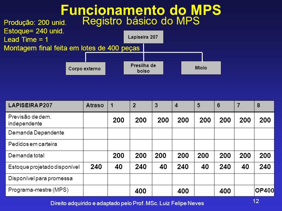 Direito adquirido e adaptado pelo Prof. MSc. Luiz Felipe Neves 13 O MPS dirige o MRP