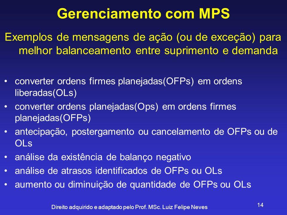 Direito adquirido e adaptado pelo Prof. MSc. Luiz Felipe Neves 14 Gerenciamento com MPS Exemplos de mensagens de ação (ou de exceção) para melhor bala