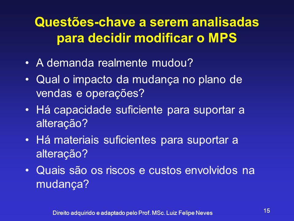 Direito adquirido e adaptado pelo Prof. MSc. Luiz Felipe Neves 15 Questões-chave a serem analisadas para decidir modificar o MPS A demanda realmente m