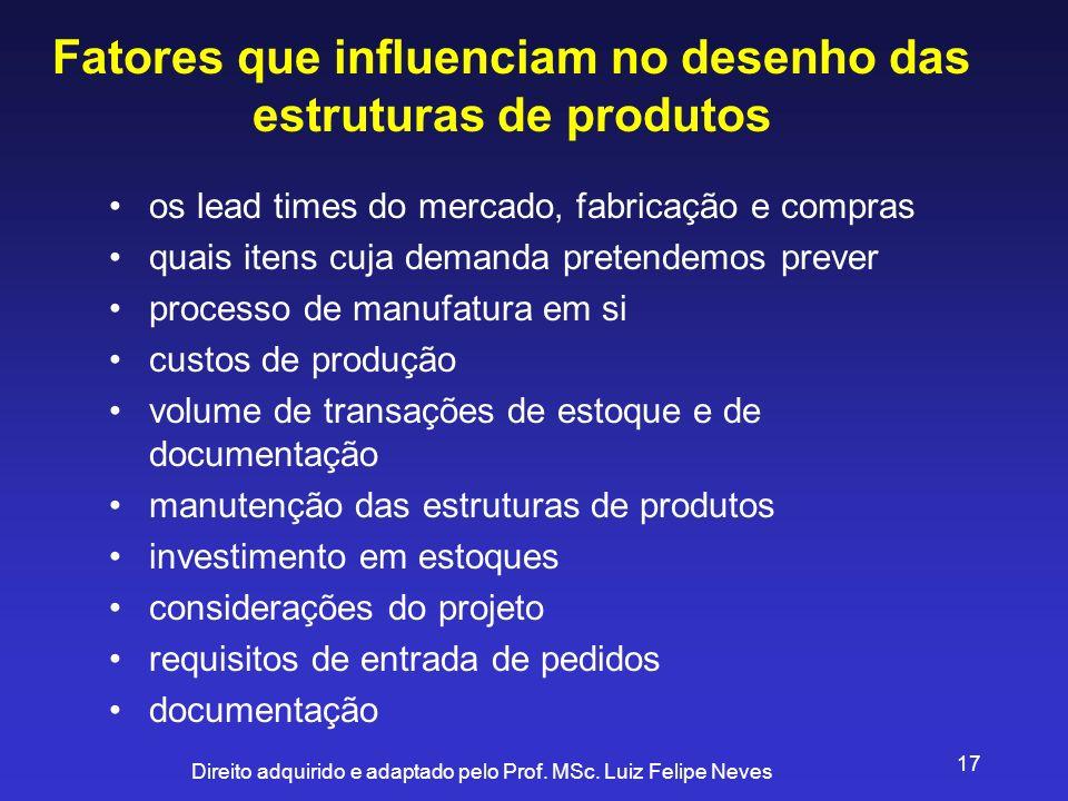Direito adquirido e adaptado pelo Prof. MSc. Luiz Felipe Neves 17 Fatores que influenciam no desenho das estruturas de produtos os lead times do merca