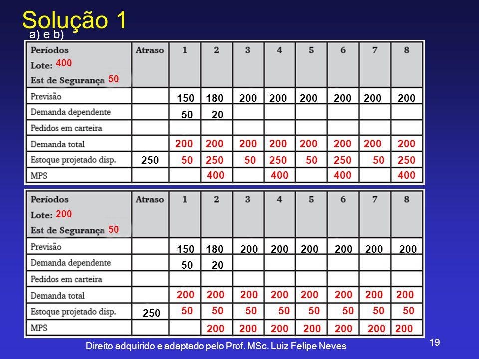 Direito adquirido e adaptado pelo Prof. MSc. Luiz Felipe Neves 19 Solução 1 a) e b) 200 400 50 200 50 150 180 200 50 20 250 50 250 400 200 50